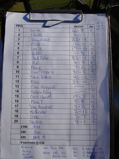board-18-jul-10